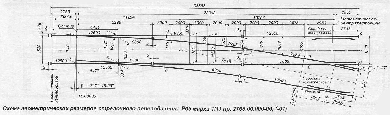 Схема укладки стрелочного